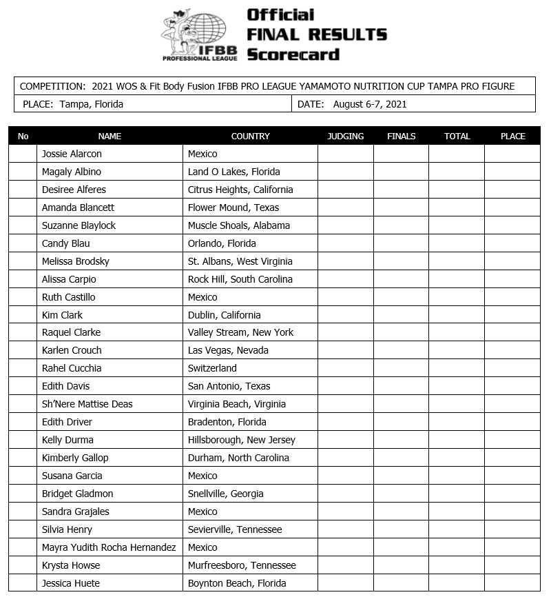 2021 Tampa Pro scorecard10.jpg