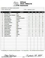 2017 Arnold Classic Europe Scorecard men bodybuilding.jpg