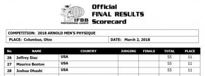 2018Arnold_Classic_scorecard_Mens_physique2.jpg