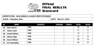 2018Arnold_Classic_scorecard_Mens_physique_classic2.jpg