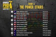 the-power-stairs-scorecard.jpg