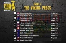 the-viking-press-scorecard.jpg