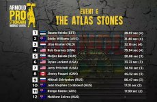 the-atlas-stones-scorecard.jpg