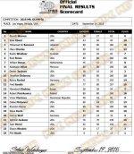 scorecards olympia 2015 bodybuilding.jpg