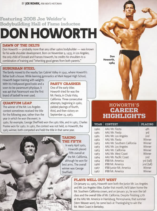 Don Howorth - IFBB hall of fame 2008