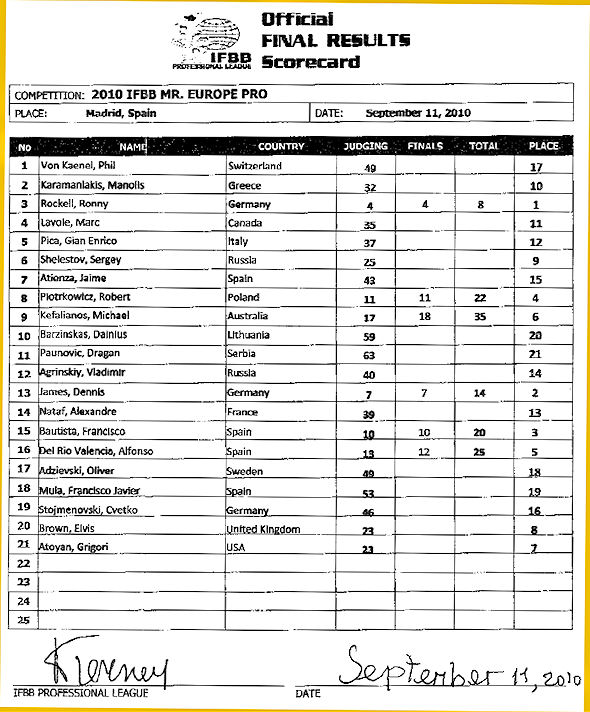 2010 IFBB Europe Pro Final Results!!