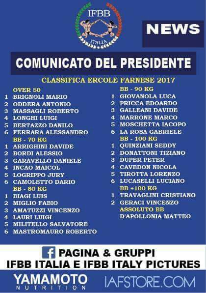 News from italian beef page 13 for Ercole farnese 2017