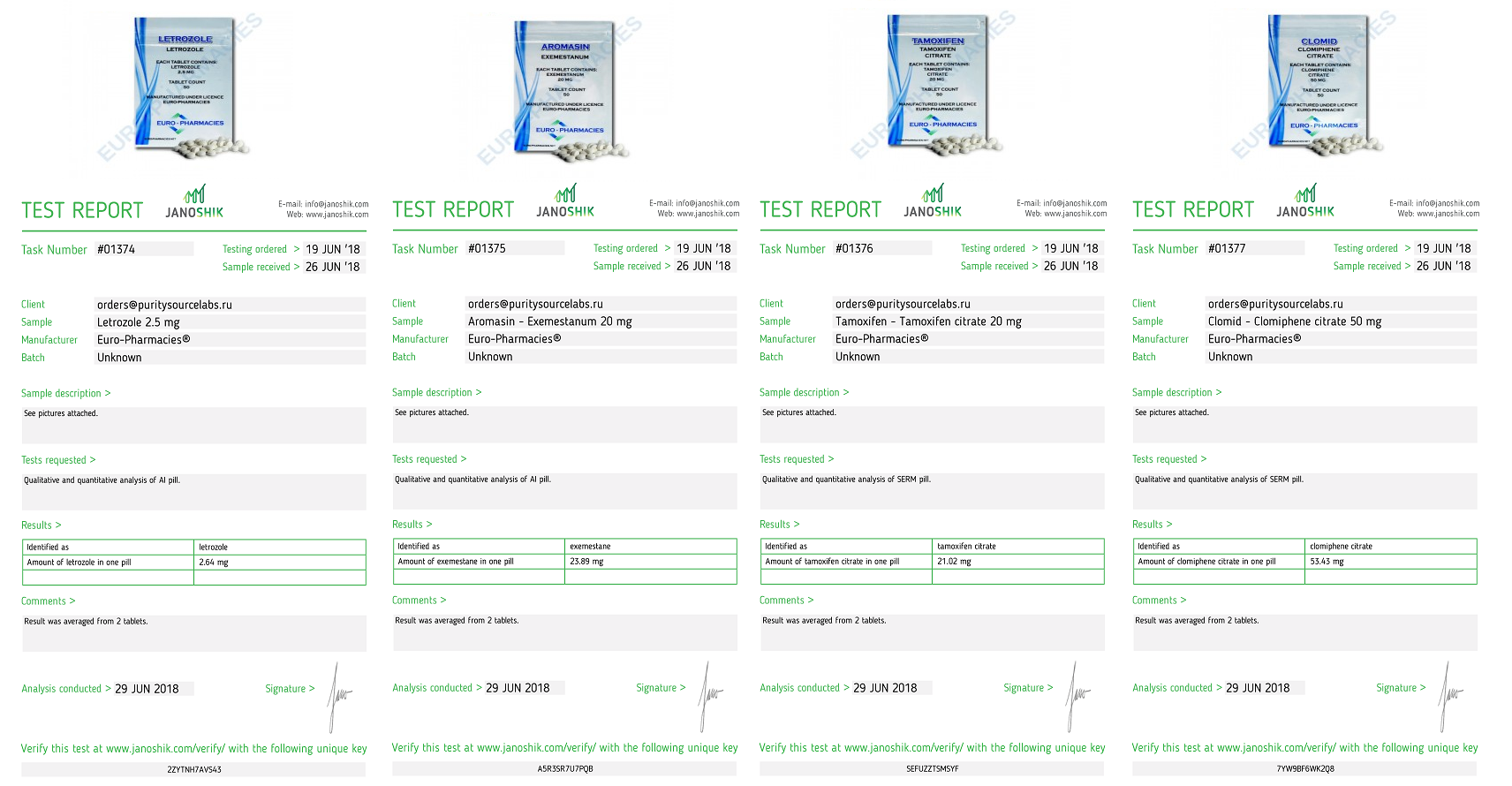 PCT & Anti-estrogen Test results