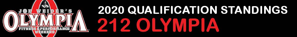 2020 Olympia Qualified Athletes and Point Standings