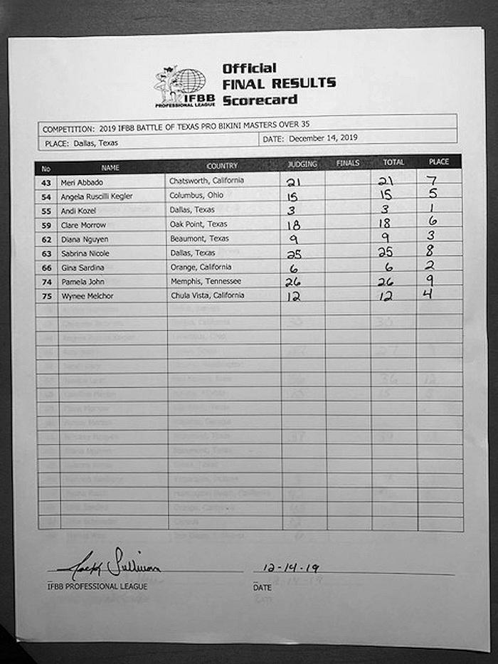 2019battleoftexas scorecardBIK35 1