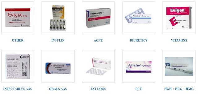 Pharmaproductscategories 1